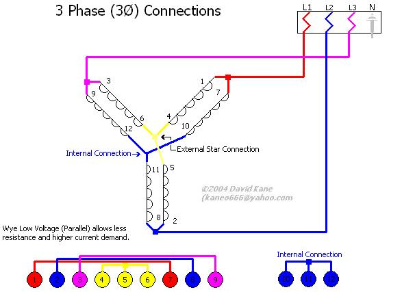 3ph_wye_lowvolts motor connections weg electric motor wiring diagram at bayanpartner.co